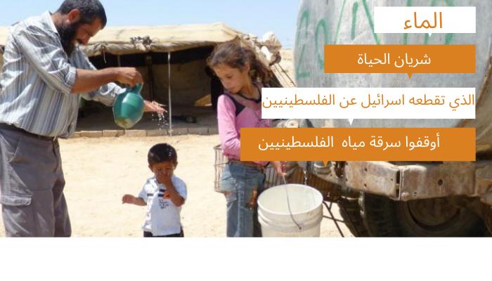 ورقة حقائق: قطع شريان الحياة- أوقفوا سرقة مياه الفلسطينيين